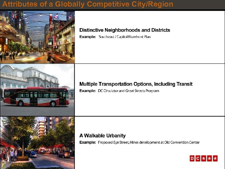 Attributes of a Globally Competitive City/Region 9