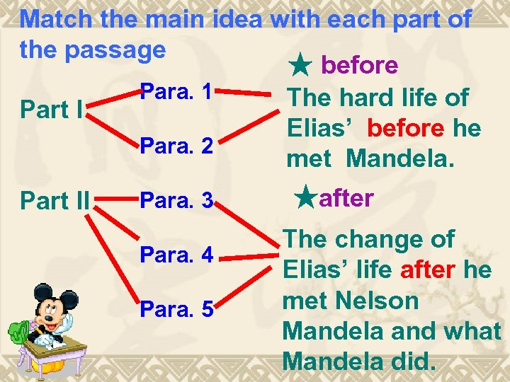Match the main idea with each part of the passage ★ before Para. 1