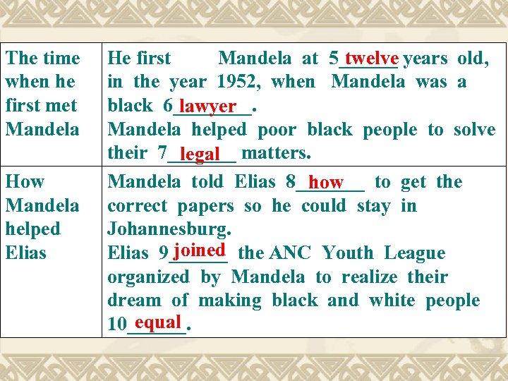 The time when he first met Mandela How Mandela helped Elias He first met