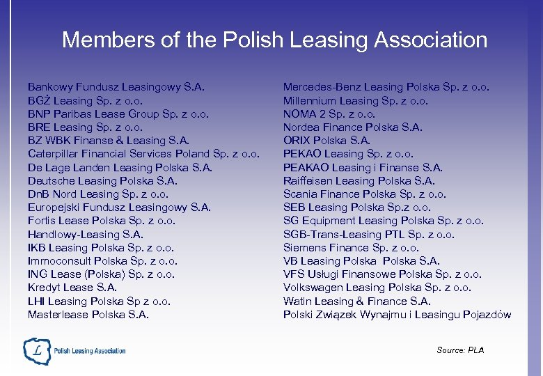 Members of the Polish Leasing Association Bankowy Fundusz Leasingowy S. A. BGŻ Leasing Sp.