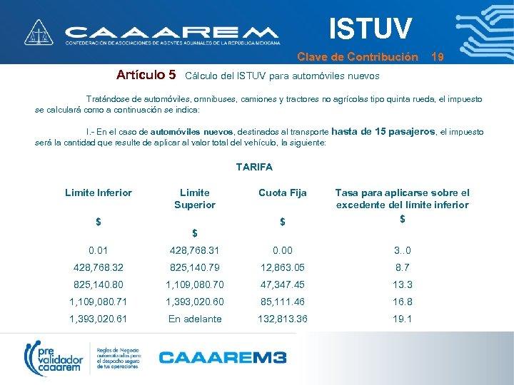 ISTUV Clave de Contribución 19 Artículo 5 Cálculo del ISTUV para automóviles nuevos Tratándose