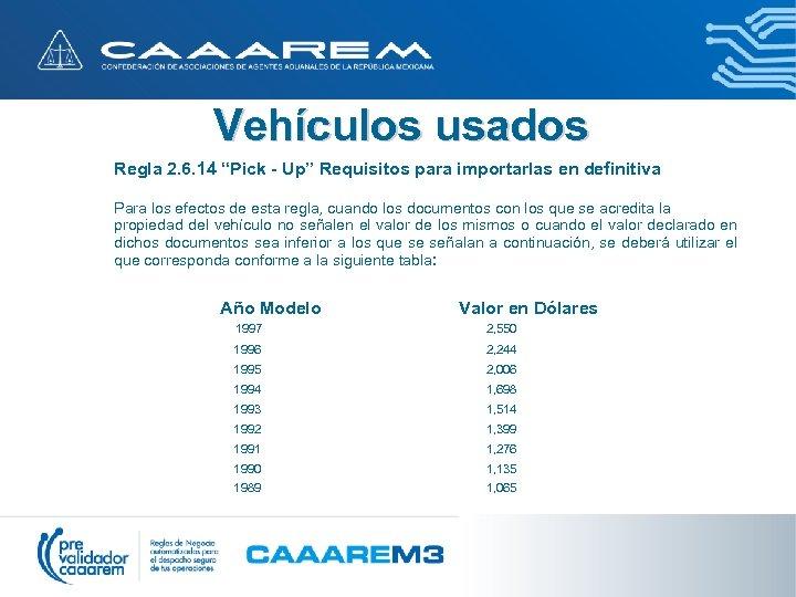 """Vehículos usados Regla 2. 6. 14 """"Pick - Up"""" Requisitos para importarlas en definitiva"""