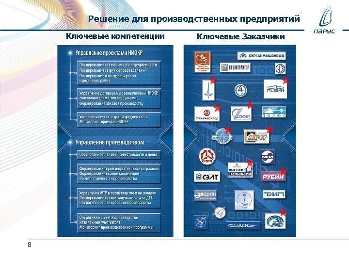 Решение для производственных предприятий Ключевые компетенции 8 Ключевые Заказчики