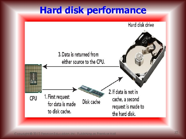 Hard disk performance Copyright © 2012 Pearson Education, Inc. Publishing as Prentice Hall 32