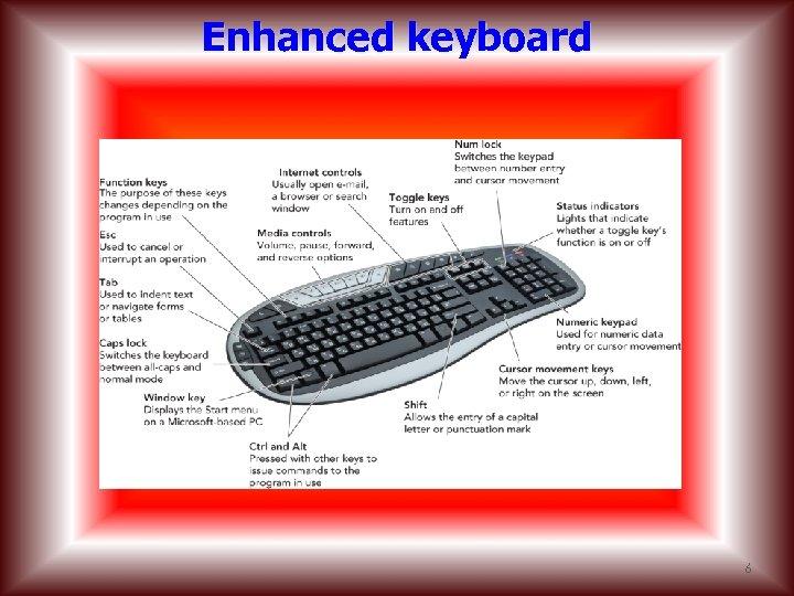 Enhanced keyboard 6