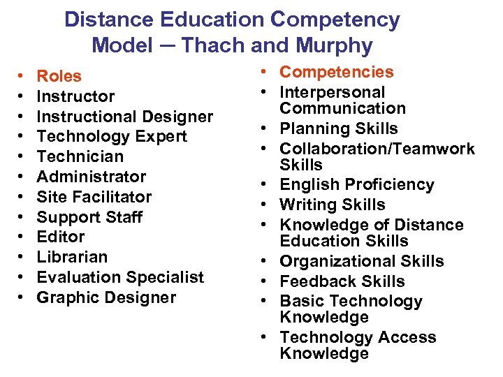 Distance Education Competency Model ─ Thach and Murphy • • • Roles Instructor Instructional