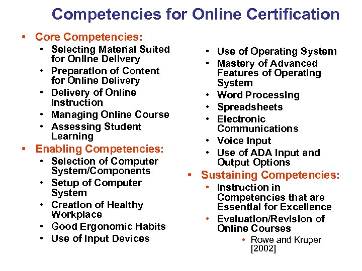 Competencies for Online Certification • Core Competencies: • Selecting Material Suited for Online Delivery