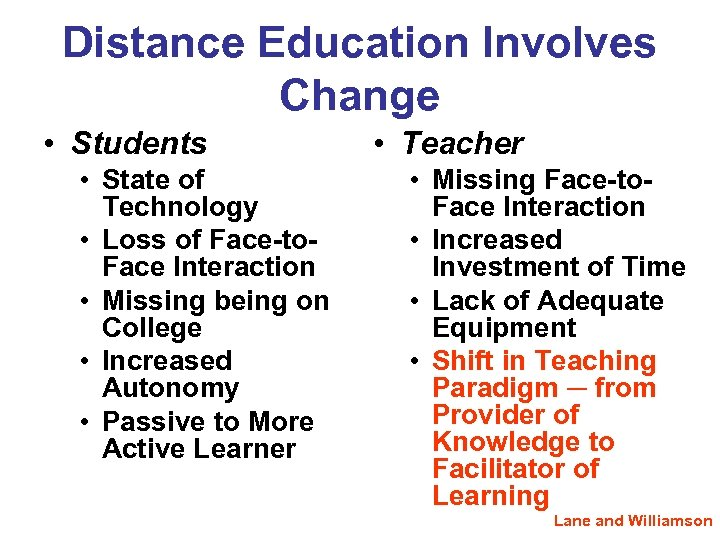 Distance Education Involves Change • Students • State of Technology • Loss of Face-to.