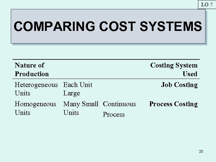 LO 7 COMPARING COST SYSTEMS Nature of Production Heterogeneous Each Units Large Costing System