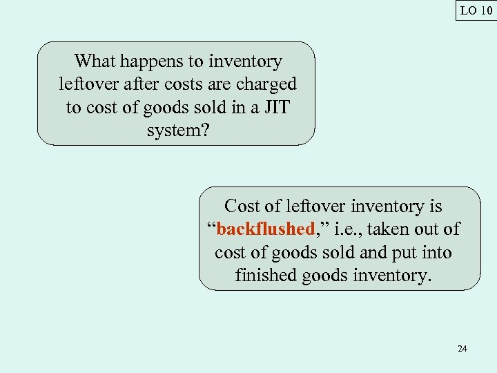 LO 10 What happens to inventory leftover after costs are charged to cost of