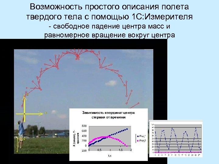 Возможность простого описания полета твердого тела с помощью 1 С: Измерителя - свободное падение
