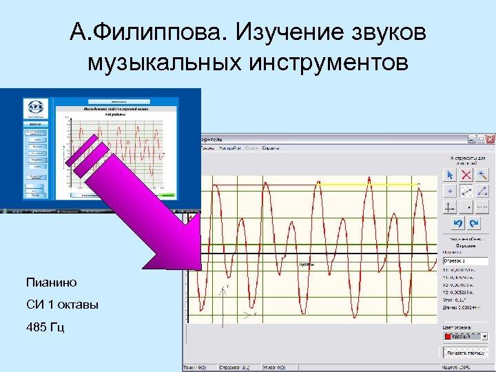 А. Филиппова. Изучение звуков музыкальных инструментов Пианино СИ 1 октавы 485 Гц