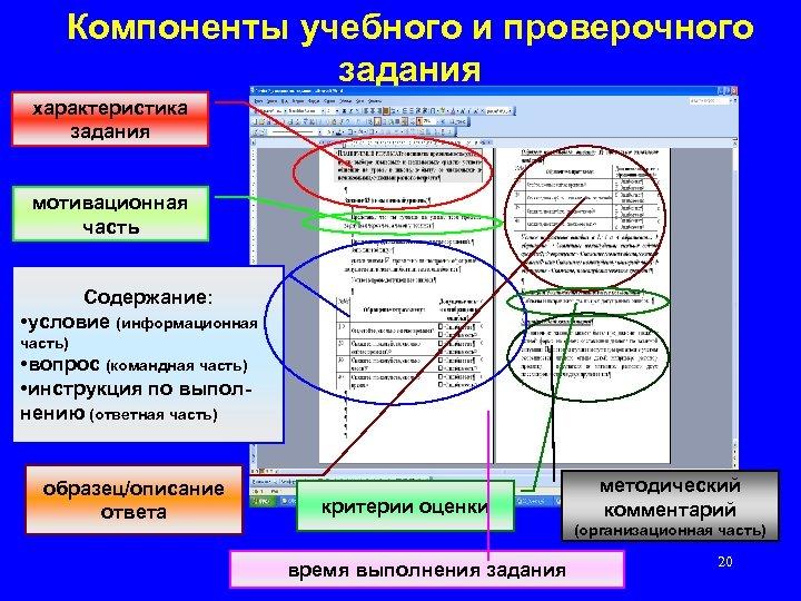 Компоненты учебного и проверочного задания характеристика задания мотивационная часть Содержание: • условие (информационная часть)