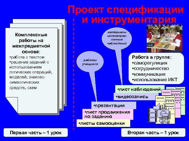 Проект спецификации и инструментария материалы целенаправленных наблюдений Комплексные работы на межпредметной основе: • работа