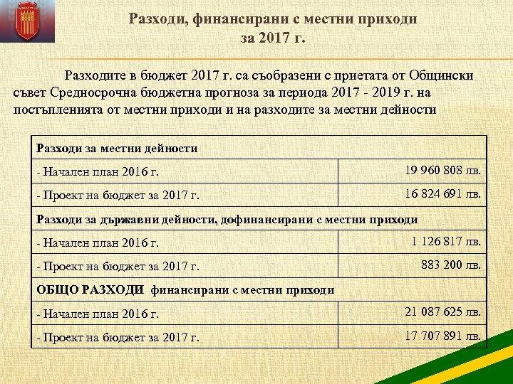 Разходи, финансирани с местни приходи за 2017 г. Разходите в бюджет 2017 г. са