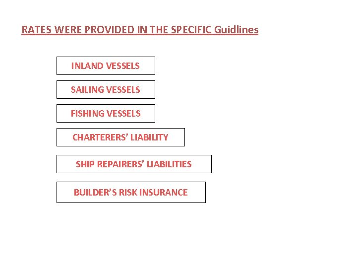 RATES WERE PROVIDED IN THE SPECIFIC Guidlines INLAND VESSELS SAILING VESSELS FISHING VESSELS CHARTERERS'