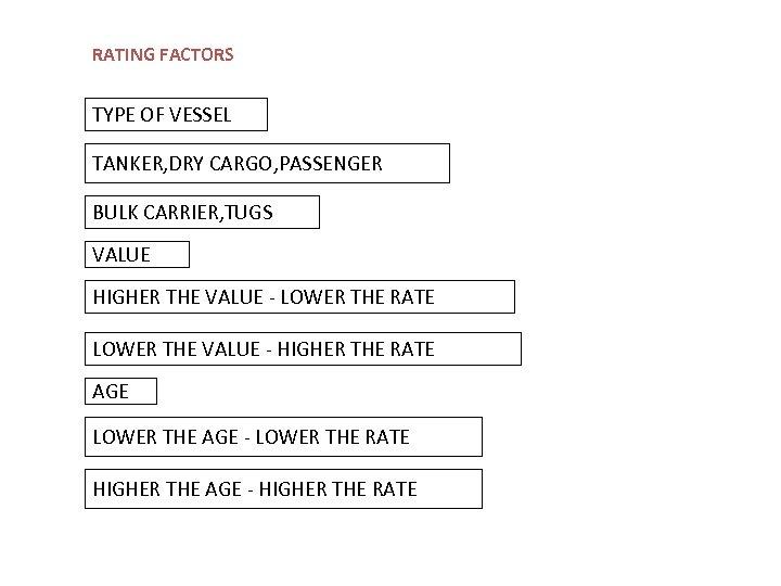 RATING FACTORS TYPE OF VESSEL TANKER, DRY CARGO, PASSENGER BULK CARRIER, TUGS VALUE HIGHER