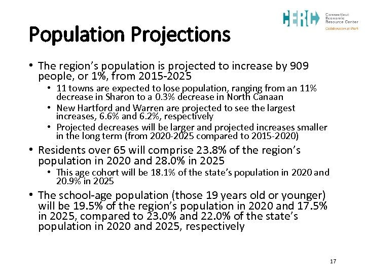 Population Projections • The region's population is projected to increase by 909 people, or