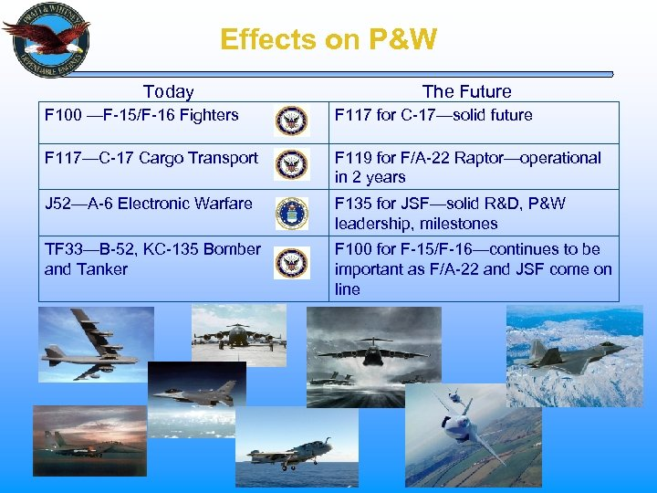 Effects on P&W Today The Future F 100 —F-15/F-16 Fighters F 117 for C-17—solid