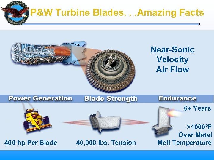 P&W Turbine Blades. . . Amazing Facts Near-Sonic Velocity Air Flow 6+ Years 400