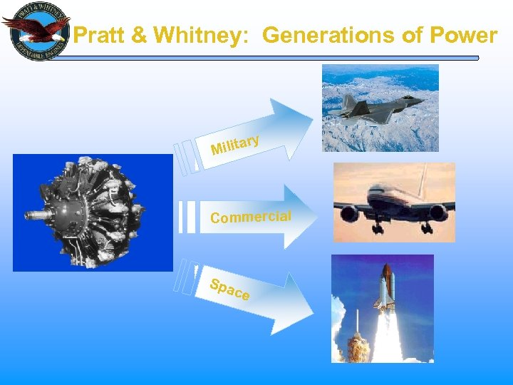 Pratt & Whitney: Generations of Power y ar Milit Commercial Spa ce