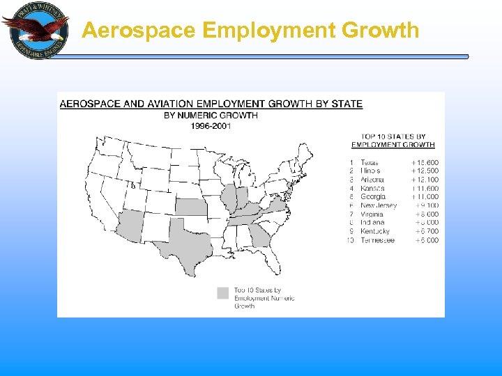 Aerospace Employment Growth