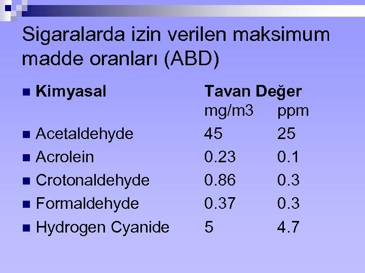 Sigaralarda izin verilen maksimum madde oranları (ABD) n Kimyasal Acetaldehyde n Acrolein n Crotonaldehyde