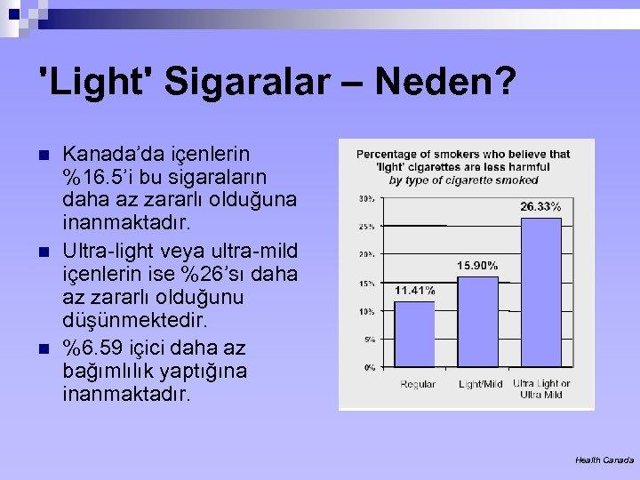 'Light' Sigaralar – Neden? n n n Kanada'da içenlerin %16. 5'i bu sigaraların daha
