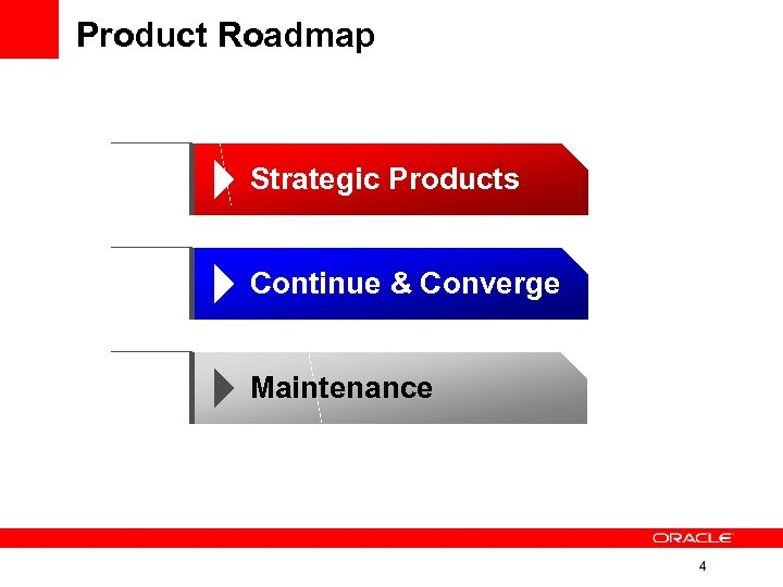 Product Roadmap Strategic Products Continue & Converge Maintenance 4