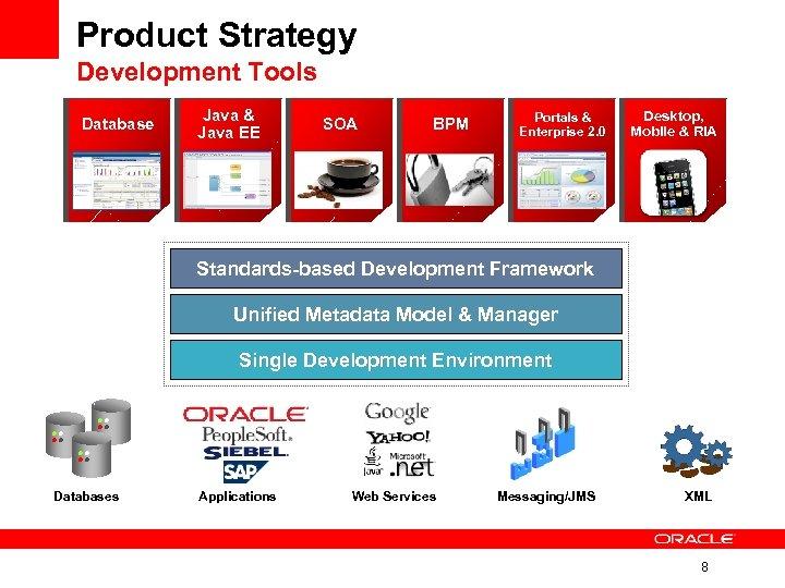 Product Strategy Development Tools Database Java & Java EE SOA BPM Portals & Enterprise