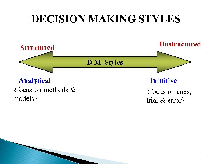 DECISION MAKING STYLES Unstructured Structured D. M. Styles Analytical {focus on methods & models}