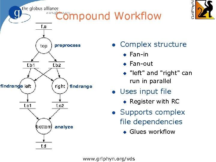 Compound Workflow l preprocess Complex structure u Fan-in u Fan-out u findrange l Uses