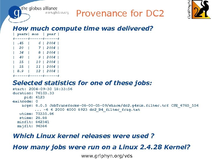 Provenance for DC 2 How much compute time was delivered? | years| mon |