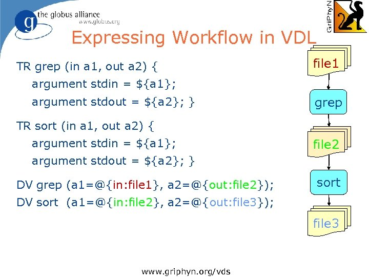 Expressing Workflow in VDL TR grep (in a 1, out a 2) { file
