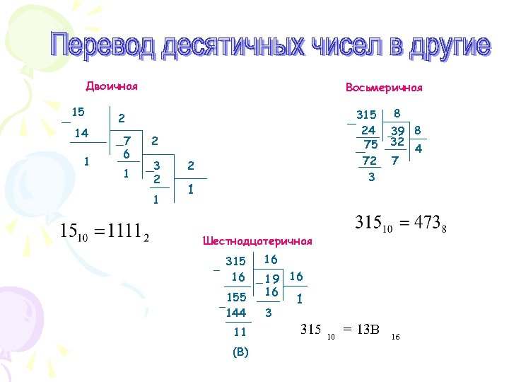 Двоичная 15 14 1 Восьмеричная 315 24 75 72 3 2 7 6 1