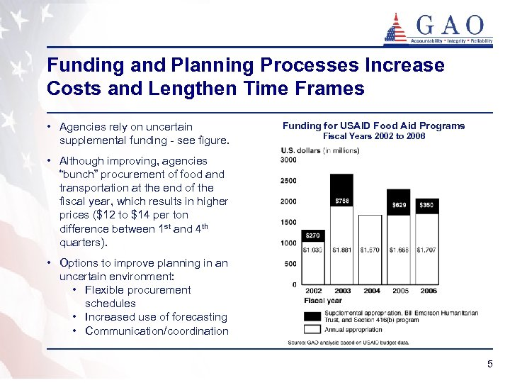 Funding and Planning Processes Increase Costs and Lengthen Time Frames • Agencies rely on