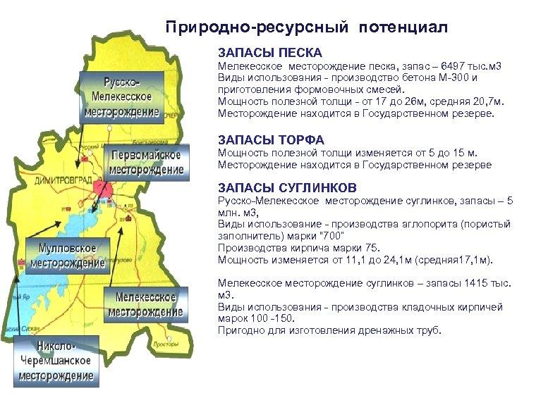 Природно-ресурсный потенциал ЗАПАСЫ ПЕСКА Мелекесское месторождение песка, запас – 6497 тыс. м 3 Виды