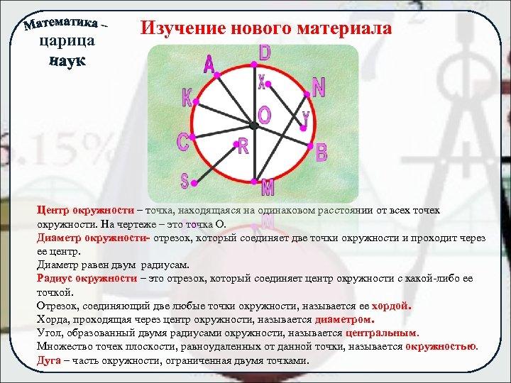 царица Изучение нового материала Центр окружности – точка, находящаяся на одинаковом расстоянии от всех