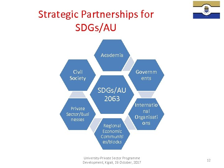 Strategic Partnerships for SDGs/AU Academia Civil Society Governm ents SDGs/AU 2063 Private Sector/Busi nesses