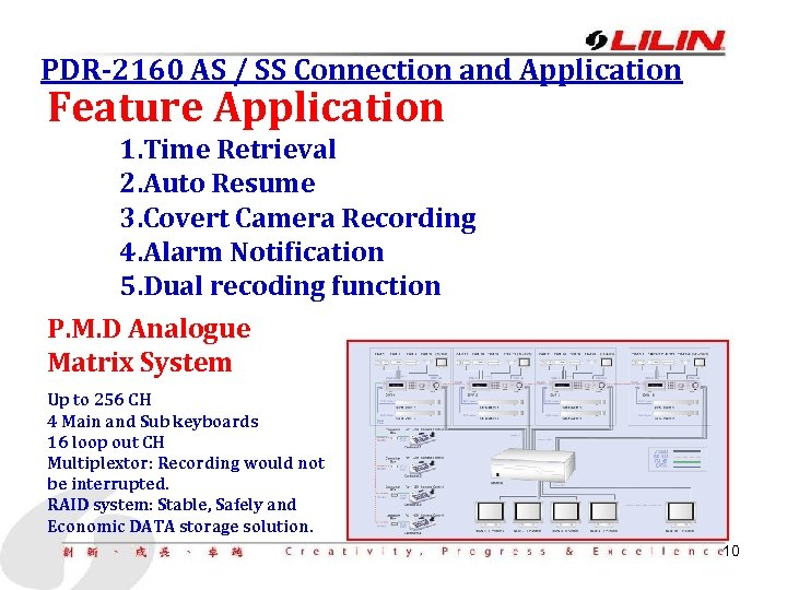 PDR-2160 AS / SS Connection and Application Feature Application 1. Time Retrieval 2. Auto
