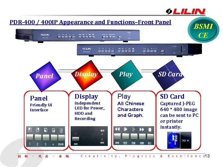 PDR-400 / 400 IP Appearance and Functions–Front Panel Friendly UI Interface BSMI CE Display