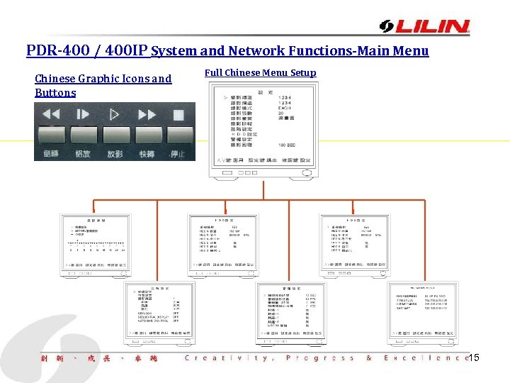 PDR-400 / 400 IP System and Network Functions-Main Menu Chinese Graphic Icons and Buttons