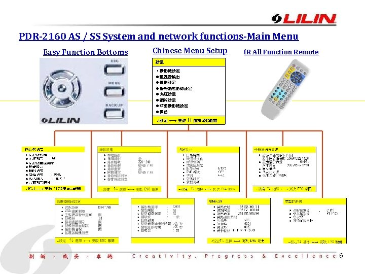 PDR-2160 AS / SS System and network functions-Main Menu Easy Function Bottoms Chinese Menu