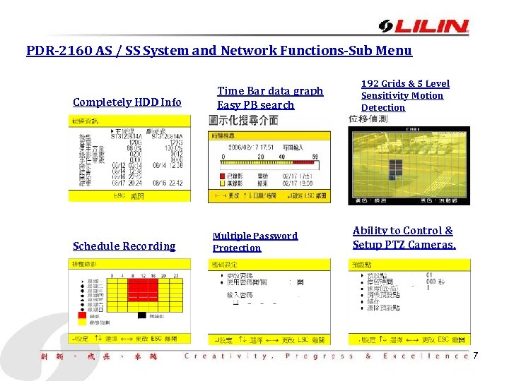 PDR-2160 AS / SS System and Network Functions-Sub Menu Completely HDD Info Schedule Recording