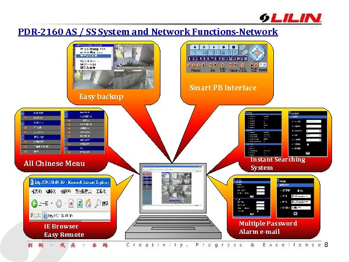PDR-2160 AS / SS System and Network Functions-Network Easy backup All Chinese Menu IE
