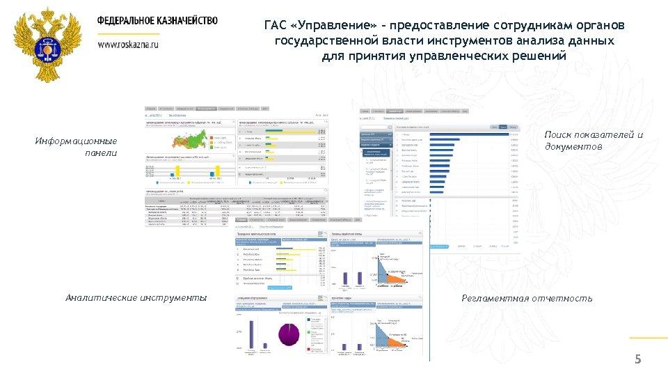 ГАС «Управление» - предоставление сотрудникам органов государственной власти инструментов анализа данных для принятия управленческих