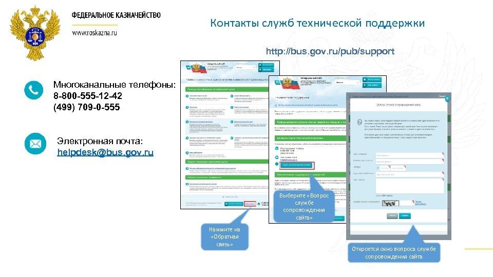 Контакты служб технической поддержки http: //bus. gov. ru/pub/support Многоканальные телефоны: 8 -800 -555 -12