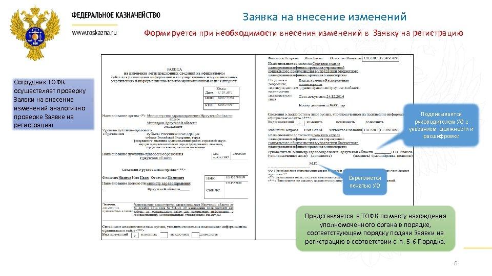 Заявка на внесение изменений Формируется при необходимости внесения изменений в Заявку на регистрацию Сотрудник