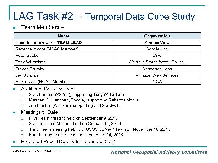 LAG Task #2 – Temporal Data Cube Study n Team Members – Name Organization