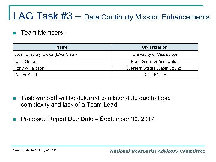 LAG Task #3 – Data Continuity Mission Enhancements n Team Members Name Joanne Gabrynowicz